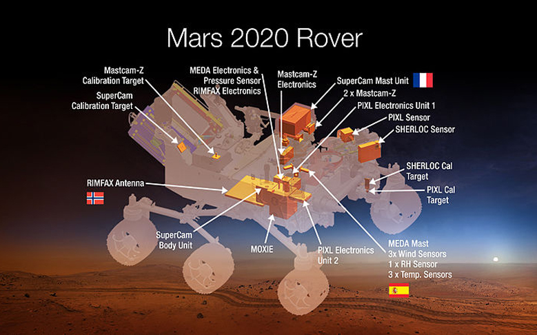 NASA Prepares Next Mars Rover to Seek Out Life
